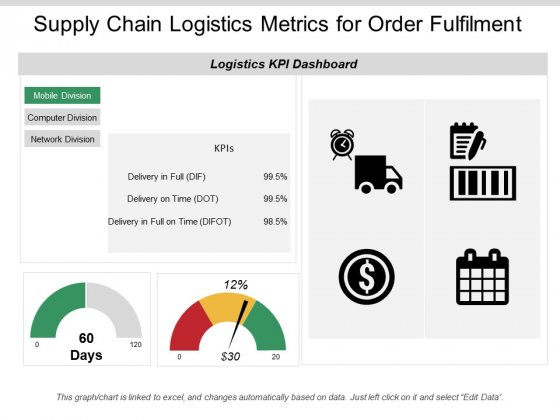 Supply Chain Logistics Metrics For Order Fulfilment Ppt PowerPoint Presentation Infographic Template Information