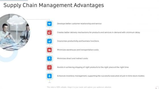 Supply Chain Management Advantages Manufacturing Control Ppt Model Design Templates PDF