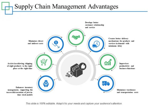Supply Chain Management Advantages Ppt PowerPoint Presentation Show Gallery