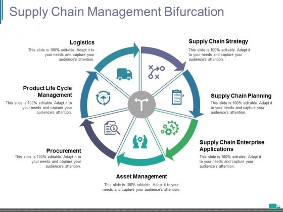Supply Chain Management Bifurcation Ppt PowerPoint Presentation Icon Examples