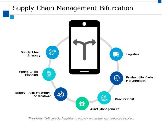 Supply Chain Management Bifurcation Ppt PowerPoint Presentation Infographics Mockup