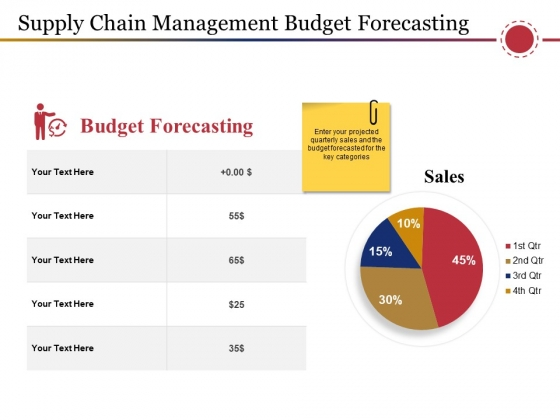 Supply Chain Management Budget Forecasting Ppt PowerPoint Presentation Styles Inspiration