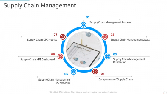 Supply Chain Management Manufacturing Control Ppt Professional Vector PDF