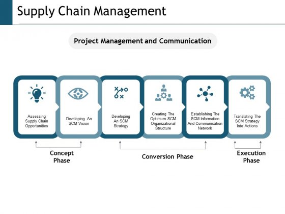 Supply Chain Management Ppt Powerpoint Presentation Outline Tips