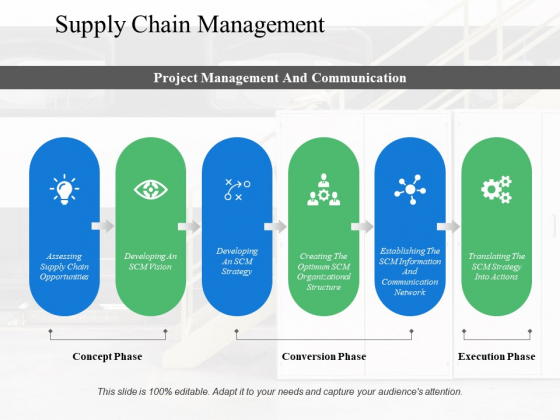 Supply Chain Management Ppt PowerPoint Presentation Pictures Samples