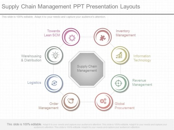 Supply Chain Management Ppt Presentation Layouts