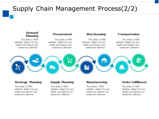Supply Chain Management Process Procurement Ppt PowerPoint Presentation Template