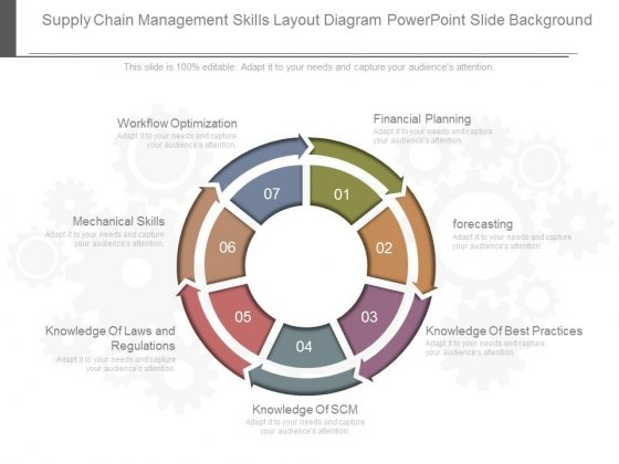 Supply Chain Management Skills Layout Diagram Powerpoint Slides Background
