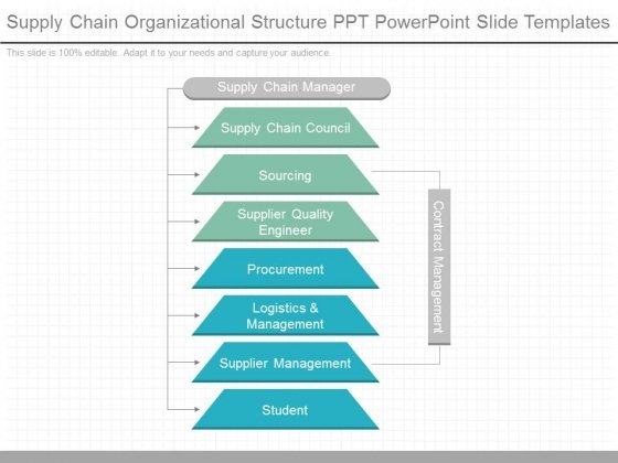 Organizational structure PowerPoint templates, Slides and Graphics