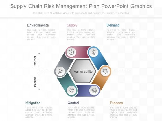 Supply Chain Risk Management Plan Powerpoint Graphics