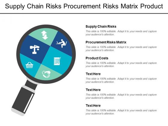Supply Chain Risks Procurement Risks Matrix Product Costs Ppt PowerPoint Presentation Outline Visuals