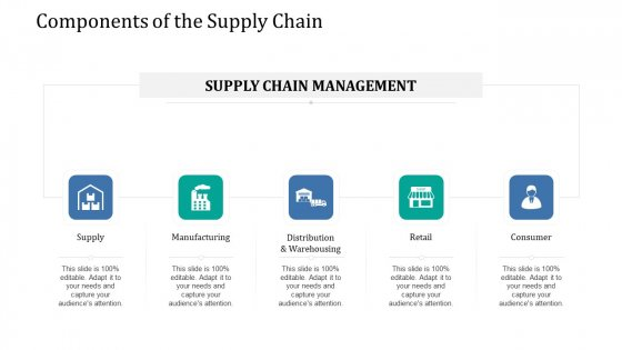 Supply Network Management Growth Components Of The Supply Chain Consumer Elements PDF