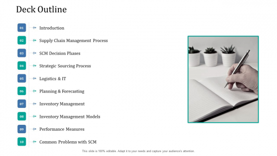 Supply Network Management Growth Deck Outline Ppt Show Skills PDF