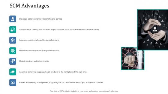 Supply Network Management Growth SCM Advantages Ppt Layouts Graphics Tutorials PDF