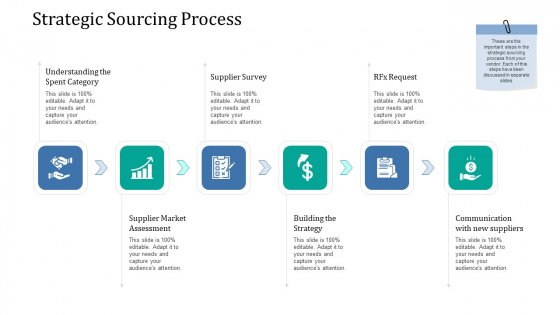 Supply Network Management Growth Strategic Sourcing Process Sample PDF