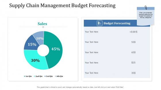 Supply Network Management Growth Supply Chain Management Budget Forecasting Ppt Summary Slide Download PDF