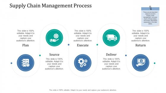 Supply Network Management Growth Supply Chain Management Process Template PDF