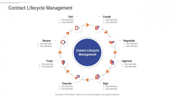 Support Services Management Contract Lifecycle Management Diagrams PDF