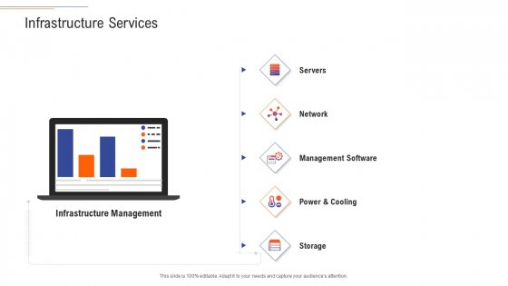 Support Services Management Infrastructure Services Ppt Icon Designs PDF