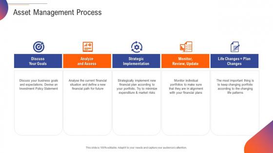 Support_Services_Management_Ppt_PowerPoint_Presentation_Complete_Deck_With_Slides_Slide_11