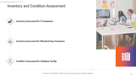 Support_Services_Management_Ppt_PowerPoint_Presentation_Complete_Deck_With_Slides_Slide_14