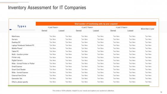 Support_Services_Management_Ppt_PowerPoint_Presentation_Complete_Deck_With_Slides_Slide_15