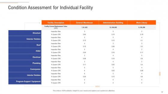 Support_Services_Management_Ppt_PowerPoint_Presentation_Complete_Deck_With_Slides_Slide_17