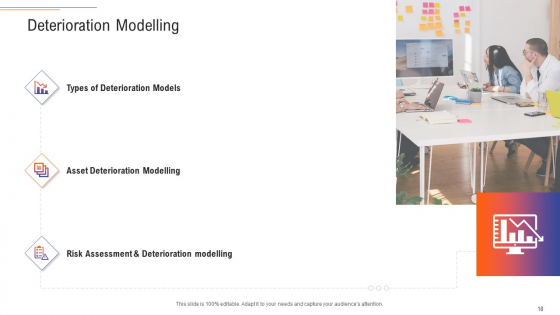 Support_Services_Management_Ppt_PowerPoint_Presentation_Complete_Deck_With_Slides_Slide_18