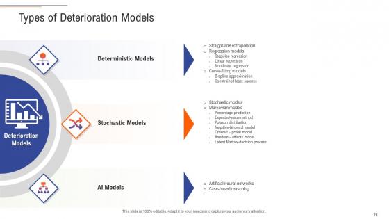 Support_Services_Management_Ppt_PowerPoint_Presentation_Complete_Deck_With_Slides_Slide_19
