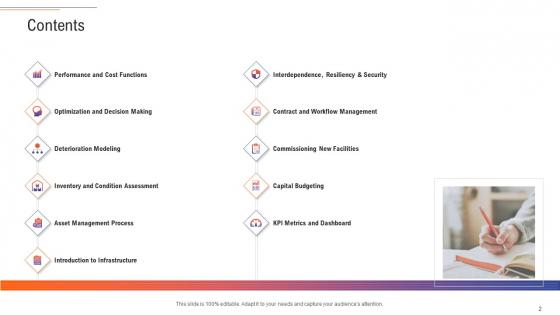 Support_Services_Management_Ppt_PowerPoint_Presentation_Complete_Deck_With_Slides_Slide_2