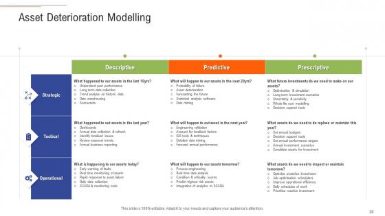 Support_Services_Management_Ppt_PowerPoint_Presentation_Complete_Deck_With_Slides_Slide_20