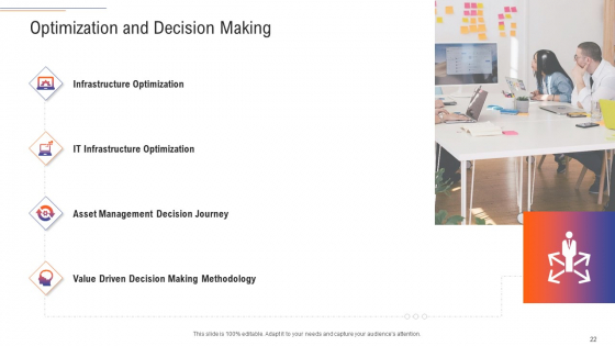 Support_Services_Management_Ppt_PowerPoint_Presentation_Complete_Deck_With_Slides_Slide_22
