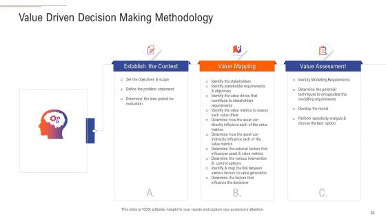 Support_Services_Management_Ppt_PowerPoint_Presentation_Complete_Deck_With_Slides_Slide_26