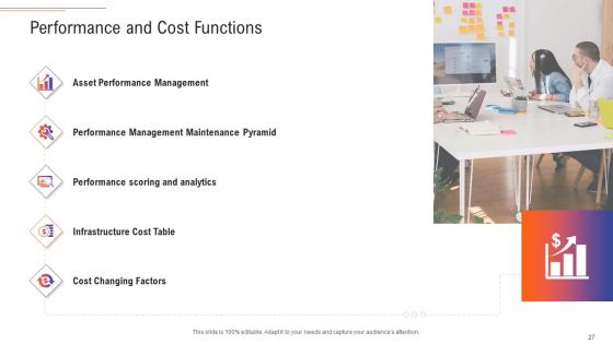 Support_Services_Management_Ppt_PowerPoint_Presentation_Complete_Deck_With_Slides_Slide_27