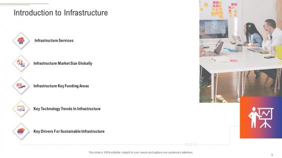 Support_Services_Management_Ppt_PowerPoint_Presentation_Complete_Deck_With_Slides_Slide_3