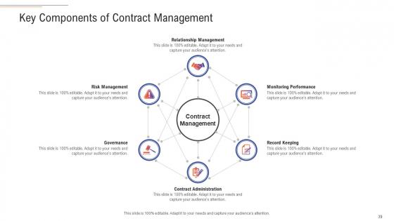 Support_Services_Management_Ppt_PowerPoint_Presentation_Complete_Deck_With_Slides_Slide_39