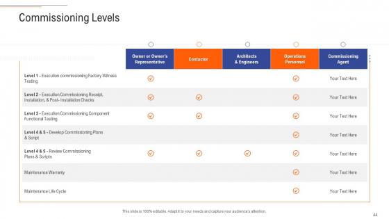 Support_Services_Management_Ppt_PowerPoint_Presentation_Complete_Deck_With_Slides_Slide_44
