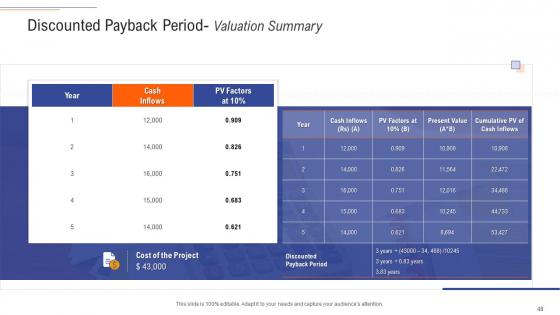 Support_Services_Management_Ppt_PowerPoint_Presentation_Complete_Deck_With_Slides_Slide_48