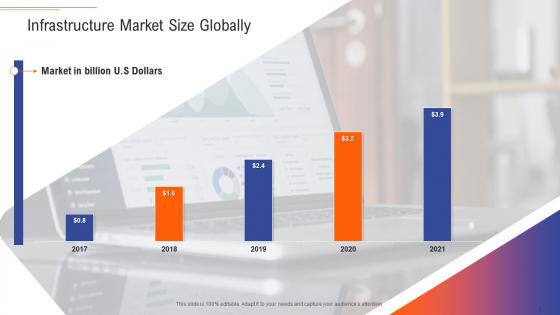 Support_Services_Management_Ppt_PowerPoint_Presentation_Complete_Deck_With_Slides_Slide_5