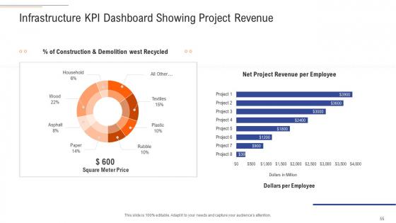 Support_Services_Management_Ppt_PowerPoint_Presentation_Complete_Deck_With_Slides_Slide_55
