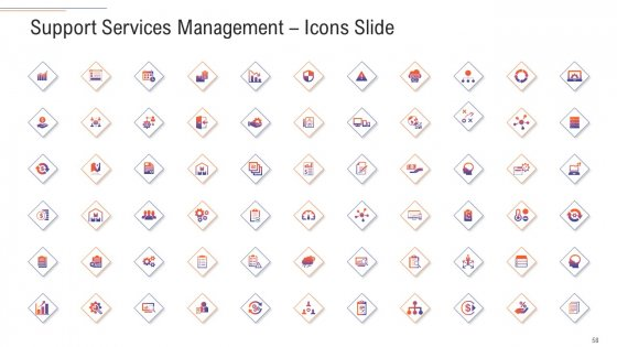 Support_Services_Management_Ppt_PowerPoint_Presentation_Complete_Deck_With_Slides_Slide_58