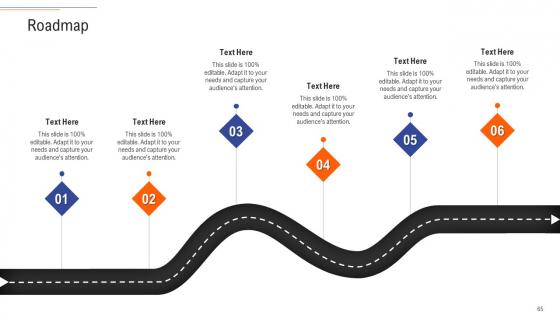Support_Services_Management_Ppt_PowerPoint_Presentation_Complete_Deck_With_Slides_Slide_65