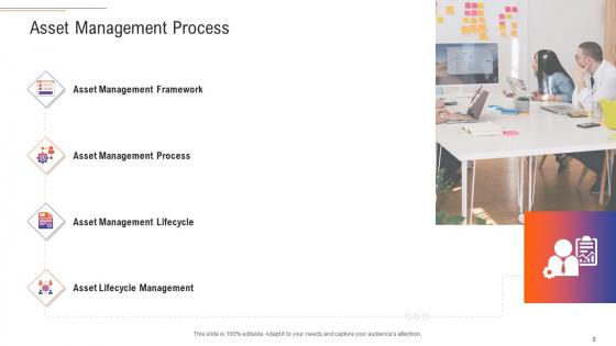 Support_Services_Management_Ppt_PowerPoint_Presentation_Complete_Deck_With_Slides_Slide_9