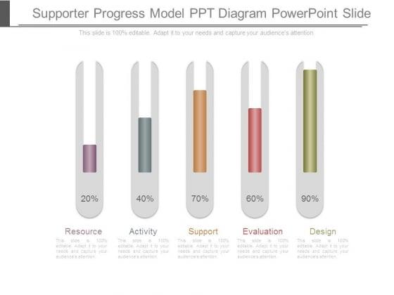 Supporter Progress Model Ppt Diagram Powerpoint Slide
