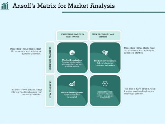 Survey Analysis Gain Marketing Insights Ansoffs Matrix For Market Analysis Diagrams PDF