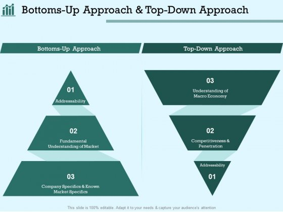 Survey Analysis Gain Marketing Insights Bottoms Up Approach And Top Down Approach Graphics PDF