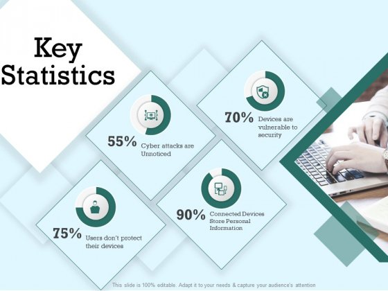 Survey Analysis Gain Marketing Insights Key Statistics Sample PDF