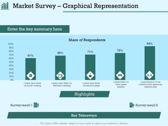 Survey Analysis Gain Marketing Insights Market Survey Graphical Representation Information PDF
