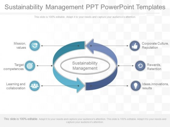 Sustainability Management Ppt Powerpoint Templates Powerpoint Templates