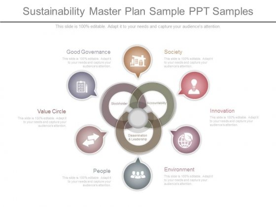 sustainability master plan sample ppt samples powerpoint templates